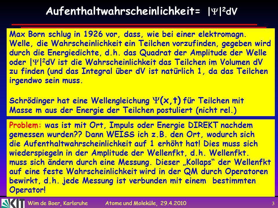 Wim de Boer, Karlsruhe Atome und Moleküle, 29.4.2010 2 Jede Welle (Licht, Schall, etc...) zeigt Teilcheneigenschaften (Photonen, Phononen etc...) Jede