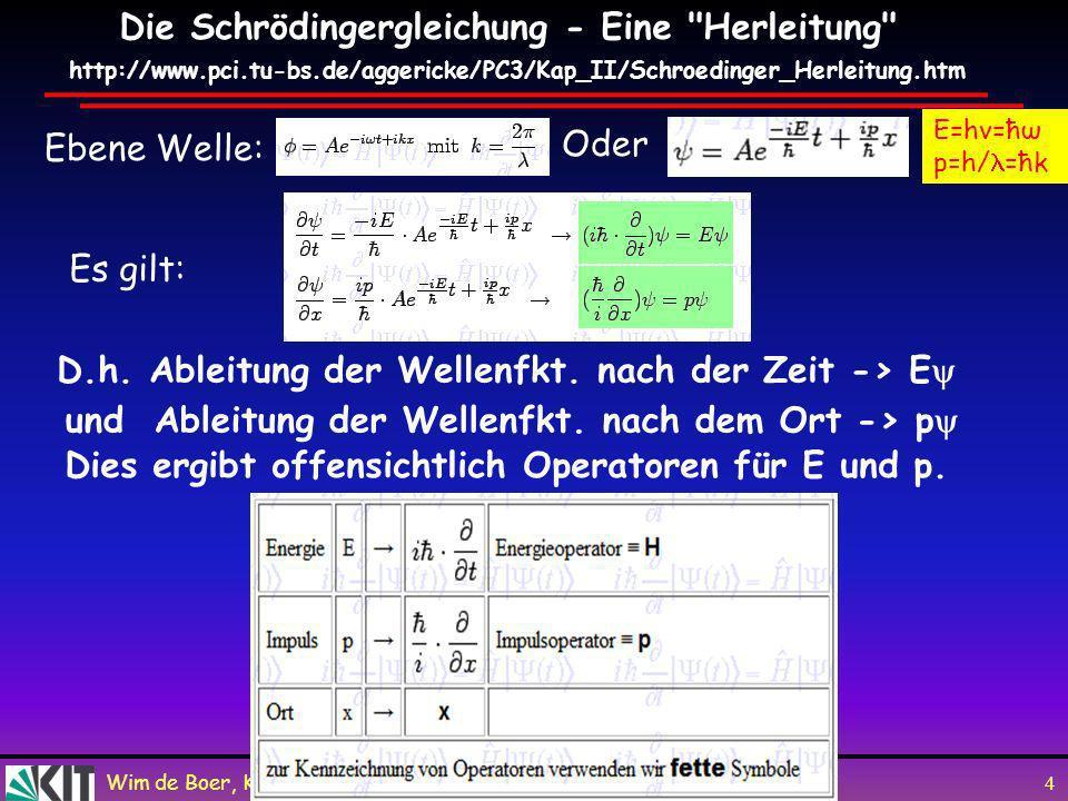Wim de Boer, Karlsruhe Atome und Moleküle, 29.4.2010 3 Aufenthaltwahrscheinlichkeit= | | 2 dV Max Born schlug in 1926 vor, dass, wie bei einer elektro