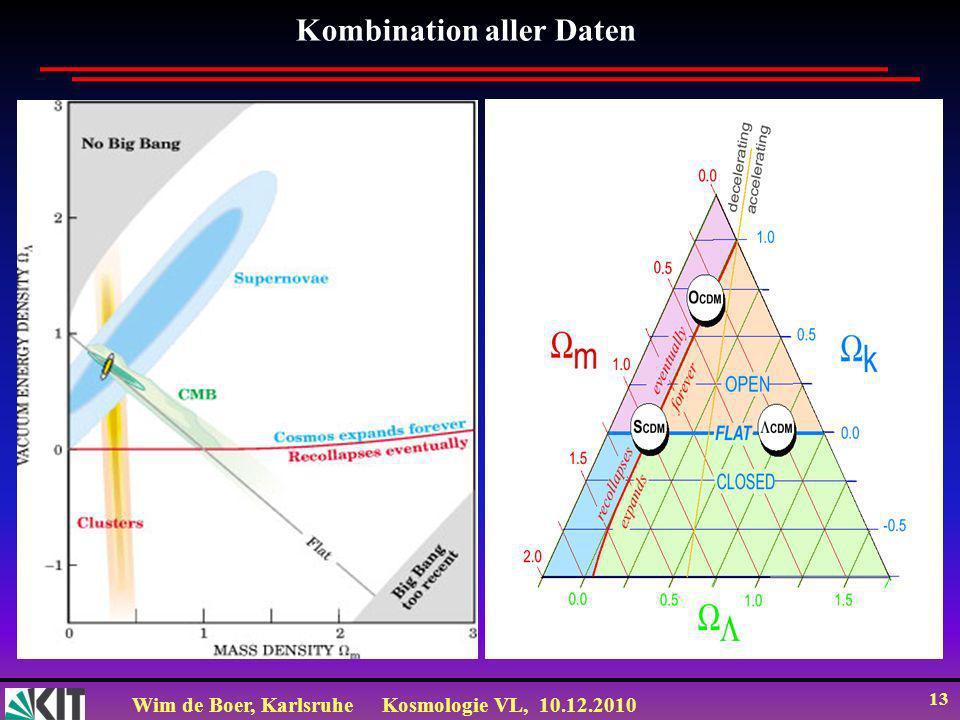 Wim de Boer, KarlsruheKosmologie VL, 10.12.2010 13 Kombination aller Daten