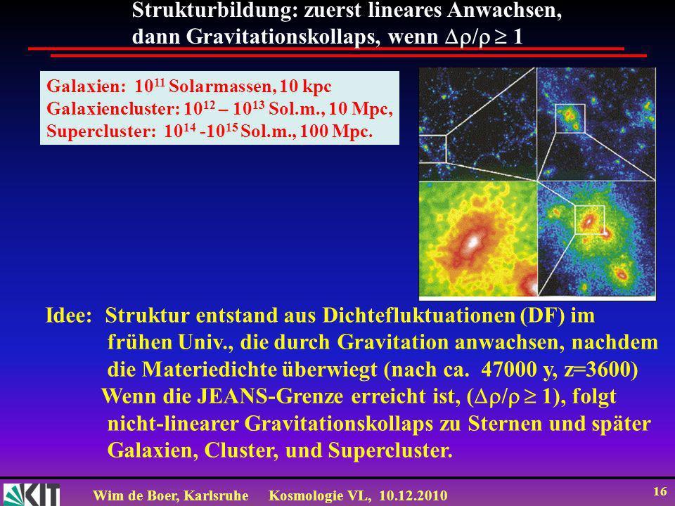 Wim de Boer, KarlsruheKosmologie VL, 10.12.2010 16 Strukturbildung: zuerst lineares Anwachsen, dann Gravitationskollaps, wenn / 1 Galaxien: 10 11 Solarmassen, 10 kpc Galaxiencluster: 10 12 – 10 13 Sol.m., 10 Mpc, Supercluster: 10 14 -10 15 Sol.m., 100 Mpc.