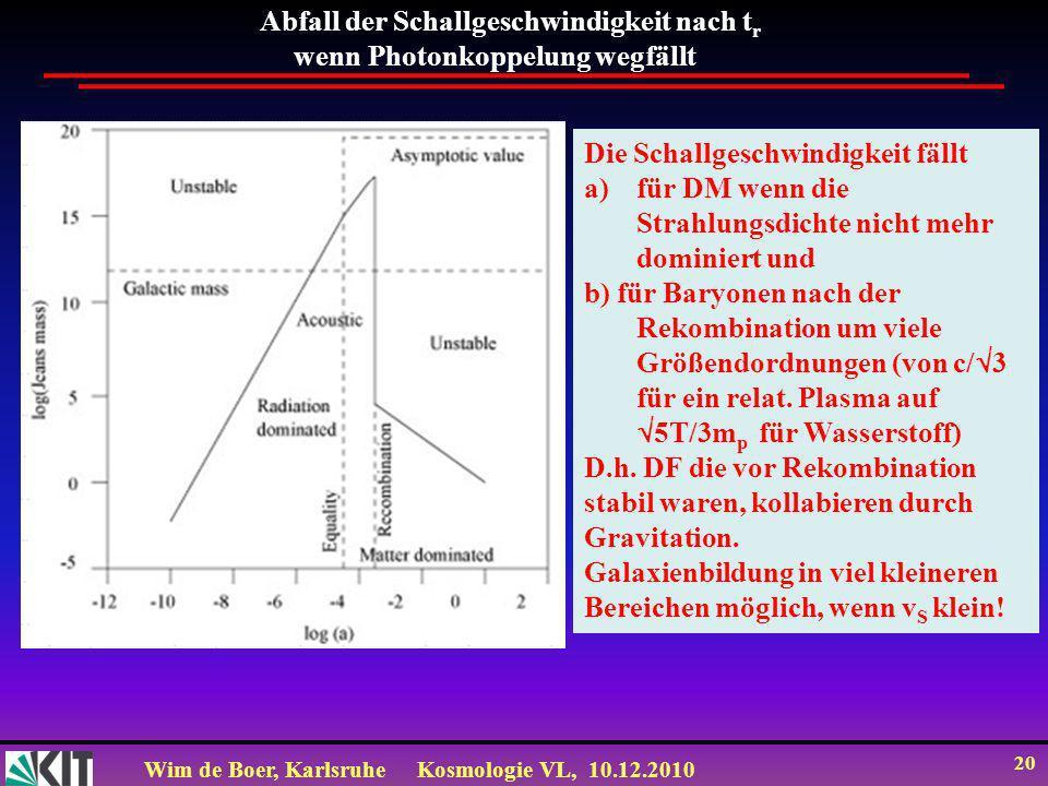 Wim de Boer, KarlsruheKosmologie VL, 10.12.2010 20 Die Schallgeschwindigkeit fällt a)für DM wenn die Strahlungsdichte nicht mehr dominiert und b) für Baryonen nach der Rekombination um viele Größendordnungen (von c/ 3 für ein relat.