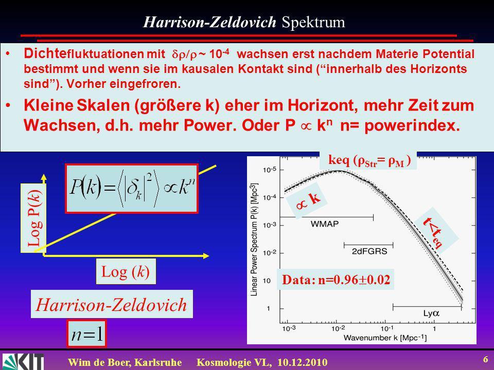 Wim de Boer, KarlsruheKosmologie VL, 10.12.2010 6 Dichte fluktuationen mit ~ 10 -4 wachsen erst nachdem Materie Potential bestimmt und wenn sie im kausalen Kontakt sind (innerhalb des Horizonts sind).