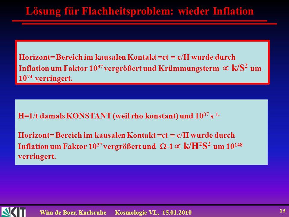 Wim de Boer, KarlsruheKosmologie VL, 15.01.2010 13 Lösung für Flachheitsproblem: wieder Inflation Horizont= Bereich im kausalen Kontakt =ct = c/H wurd