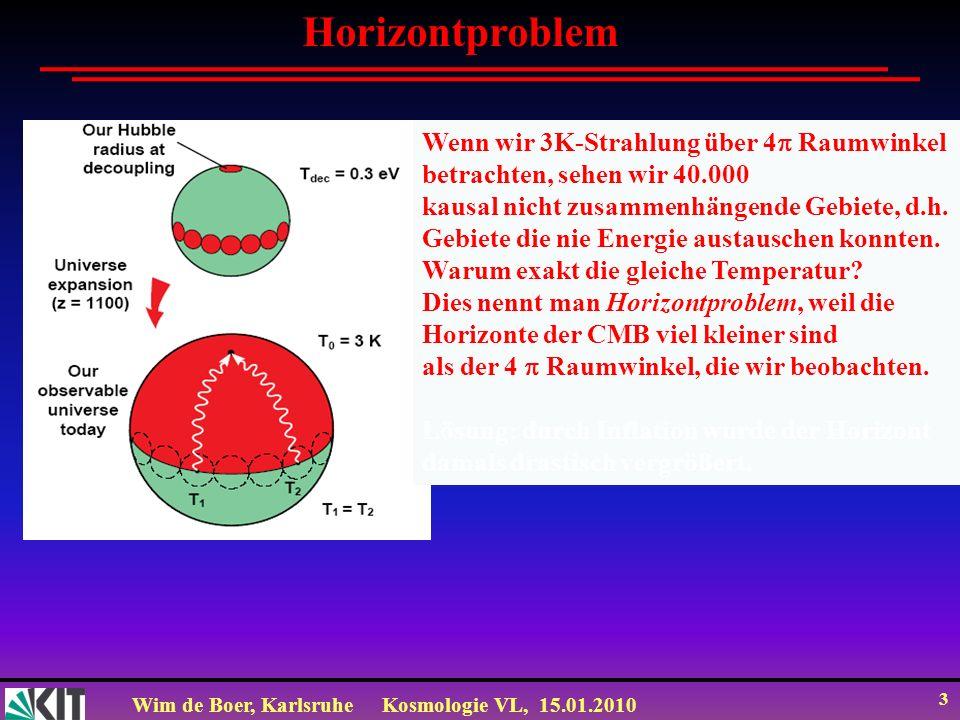Wim de Boer, KarlsruheKosmologie VL, 15.01.2010 24 Warum Quarks nicht als freie Teilchen existieren Elektrische Kraft Dichte der elektrischen Feldlinien 1/r 2 Photonen ungeladen keine Selbstkopplung Starke Kraft Dichte der Farbfeldlinien 1/r 2 +r durch Gluonselbstkopplung (Gluonen bilden Strings) Teilchen bilden sich entlang strings, wenn es energetisch günstiger ist, potentielle Energie in Masse umzuwandeln Jets von Teilchen entlang ursprüngliche Quark-Richtung E=mc 2