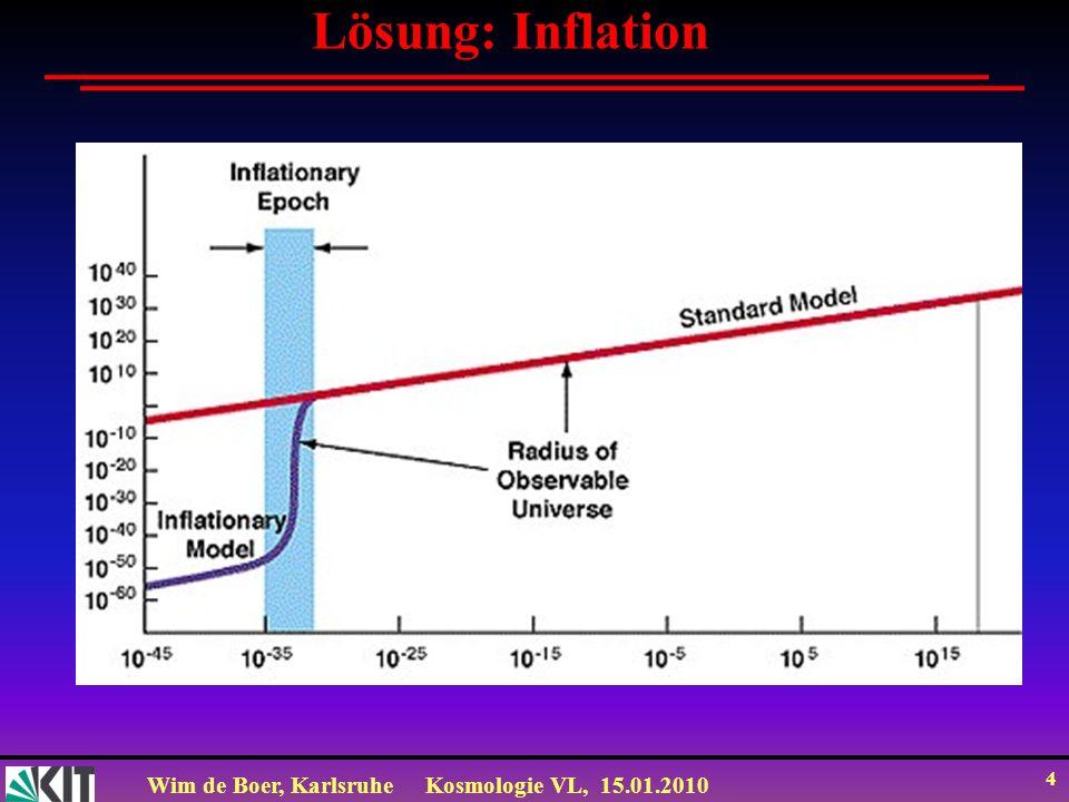 Wim de Boer, KarlsruheKosmologie VL, 15.01.2010 5 Inflation bei konstanter Dichte Oder S(t) e t/ mit Zeitkonstante = 1 /H Alter des Univ., d.h.beschleunigte Expansion durch Vakuumenergie jetzt sehr langsam, aber zum Alter t 10 -36 s sehr schnell.