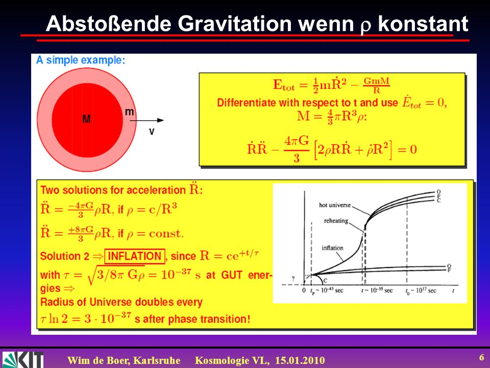 Wim de Boer, KarlsruheKosmologie VL, 15.01.2010 37 Zum Mitnehmen Inflation erklärt, warum CMB Temperatur in allen Richtungen gleich (Horizontproblem gelöst) CMB Temperaturfluktuationen skaleninvariant (d.h.