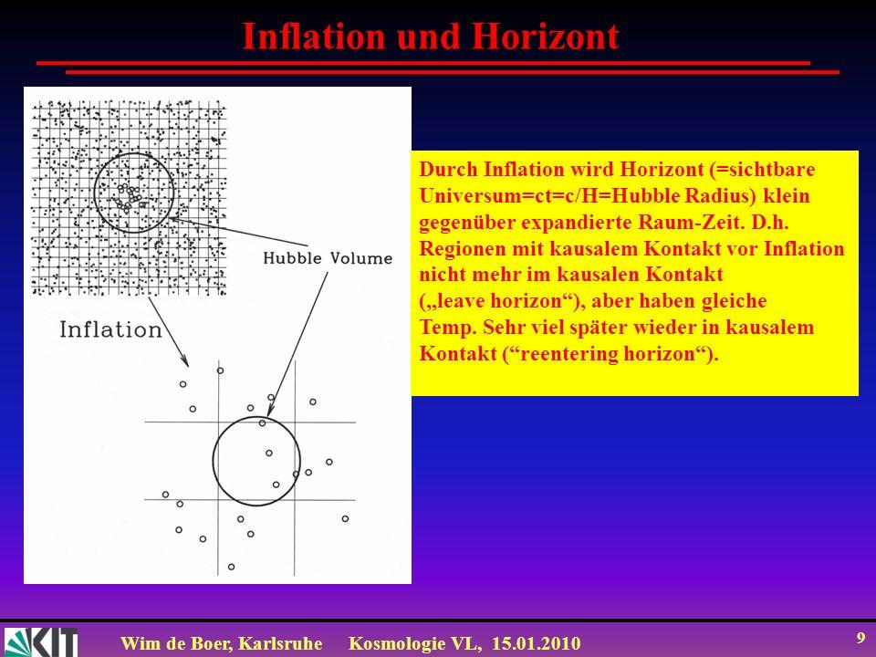 Wim de Boer, KarlsruheKosmologie VL, 15.01.2010 10 Universum mit und ohne Inflation Während Inflation dehnt sich Universum mit Geschwindigkeit v > c aus.