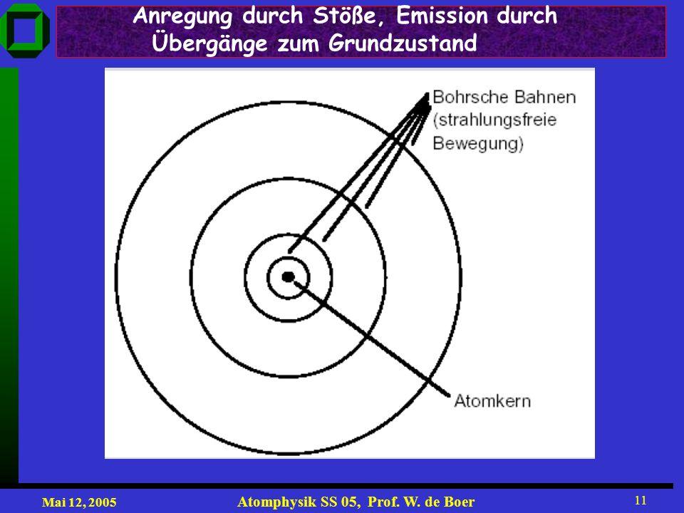 Mai 12, 2005 Atomphysik SS 05, Prof. W. de Boer 11 Anregung durch Stöße, Emission durch Übergänge zum Grundzustand