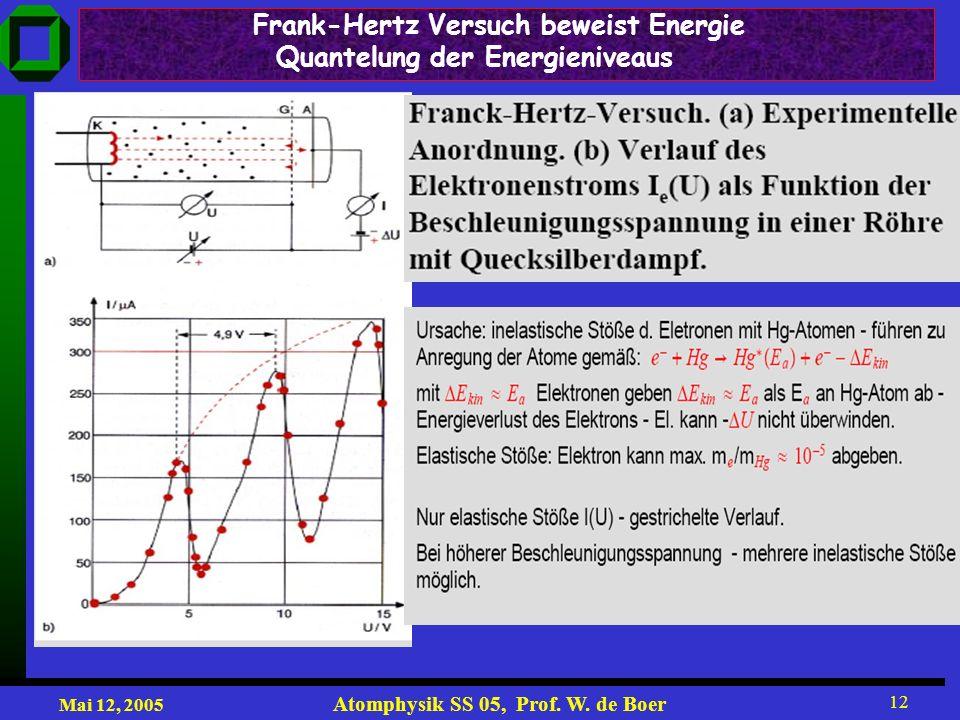 Mai 12, 2005 Atomphysik SS 05, Prof. W. de Boer 12 Frank-Hertz Versuch beweist Energie Quantelung der Energieniveaus