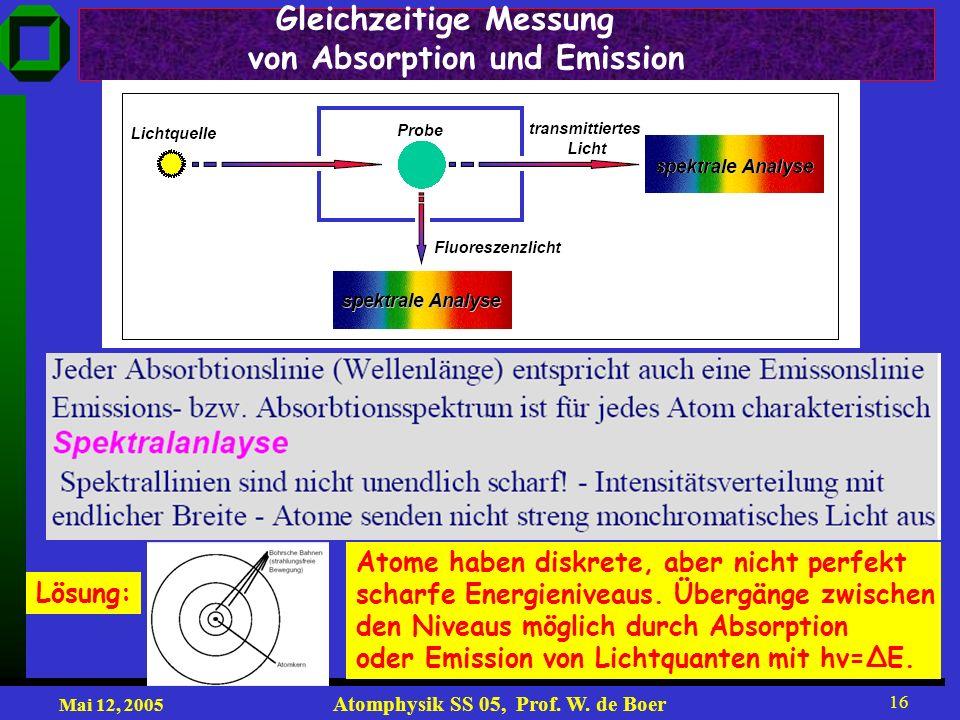 Mai 12, 2005 Atomphysik SS 05, Prof. W. de Boer 16 Gleichzeitige Messung von Absorption und Emission Lösung: Atome haben diskrete, aber nicht perfekt