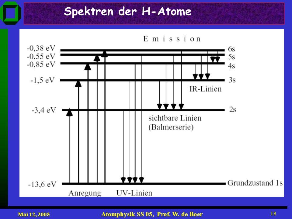 Mai 12, 2005 Atomphysik SS 05, Prof. W. de Boer 18 Spektren der H-Atome