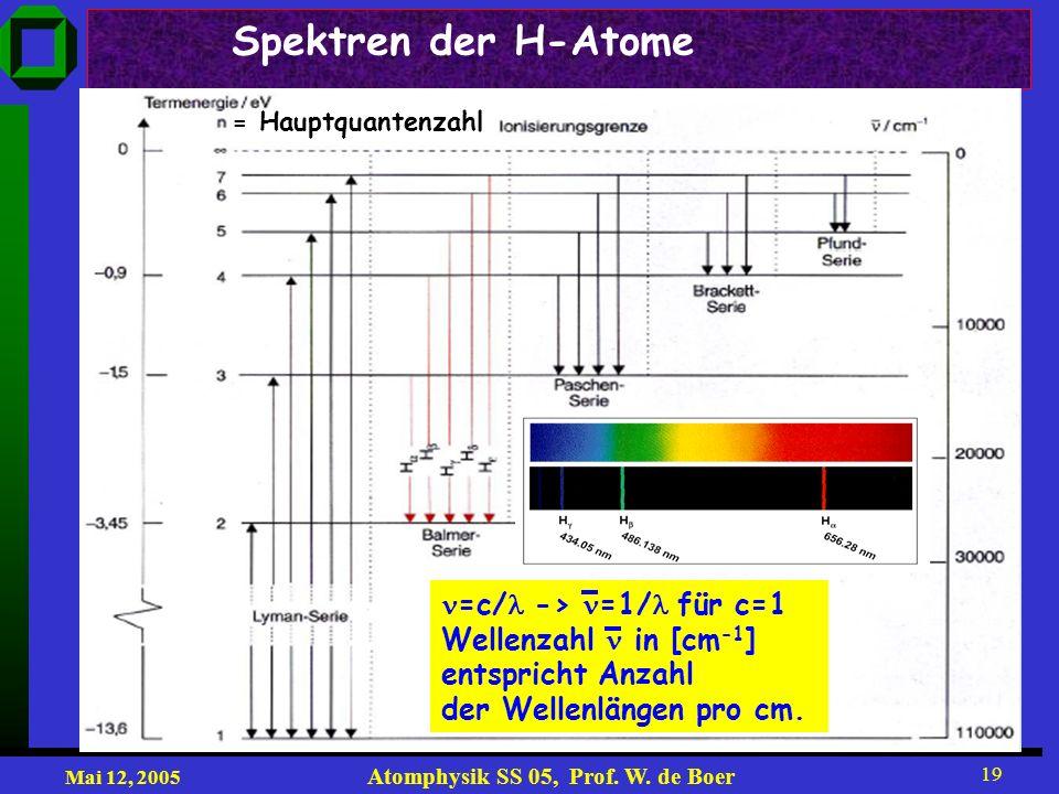 Mai 12, 2005 Atomphysik SS 05, Prof. W. de Boer 19 Spektren der H-Atome = Hauptquantenzahl =c/ -> =1/ für c=1 Wellenzahl in [cm -1 ] entspricht Anzahl