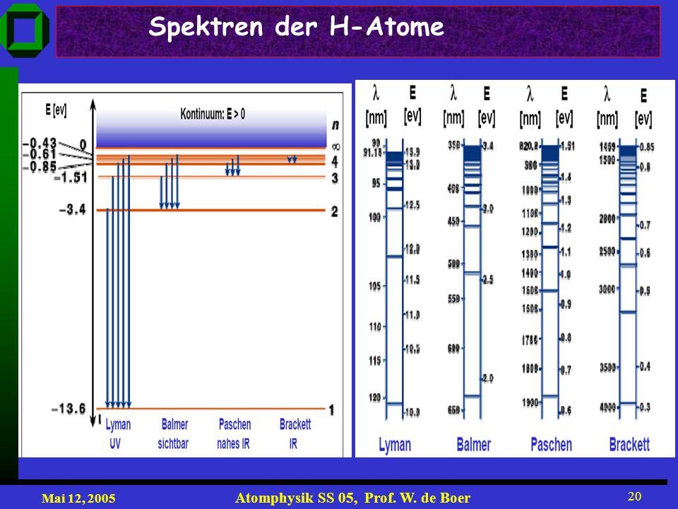 Mai 12, 2005 Atomphysik SS 05, Prof. W. de Boer 20 Spektren der H-Atome