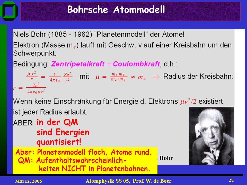 Mai 12, 2005 Atomphysik SS 05, Prof. W. de Boer 22 Bohrsche Atommodell in der QM sind Energien quantisiert! Aber: Planetenmodell flach, Atome rund. QM