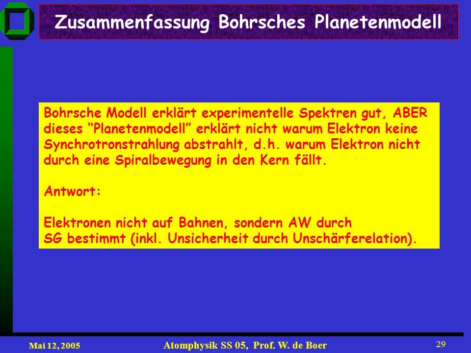 Mai 12, 2005 Atomphysik SS 05, Prof. W. de Boer 29 Bohrsche Modell erklärt experimentelle Spektren gut, ABER dieses Planetenmodell erklärt nicht warum