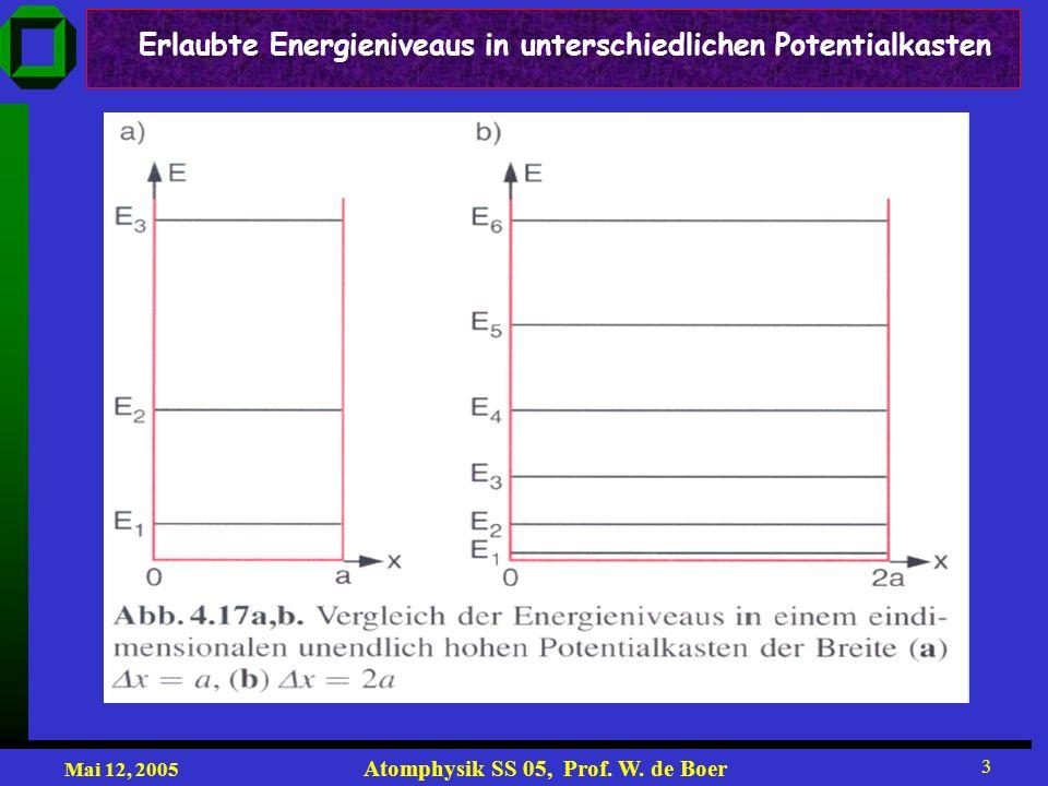 Mai 12, 2005 Atomphysik SS 05, Prof. W. de Boer 3 Erlaubte Energieniveaus in unterschiedlichen Potentialkasten