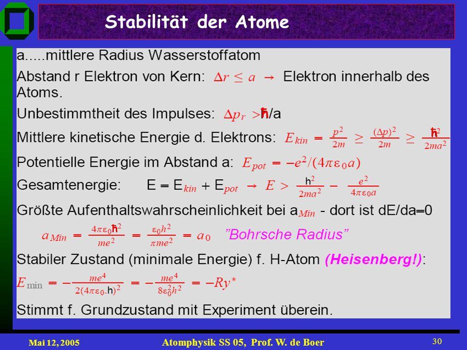 Mai 12, 2005 Atomphysik SS 05, Prof. W. de Boer 30 Stabilität der Atome ħ ħ ħ