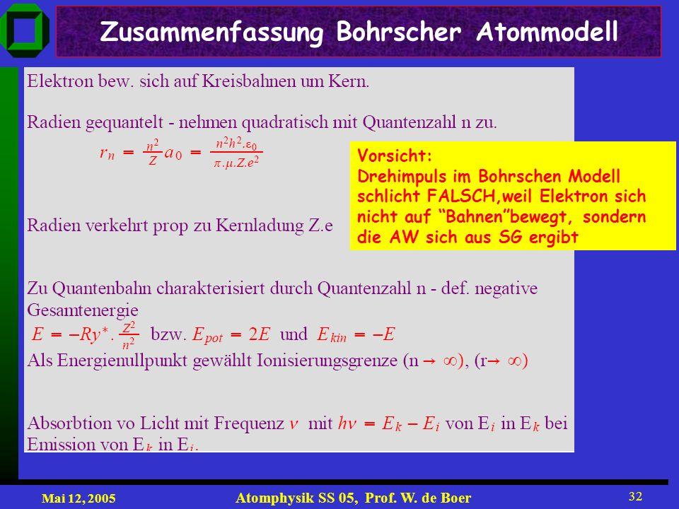 Mai 12, 2005 Atomphysik SS 05, Prof. W. de Boer 32 Zusammenfassung Bohrscher Atommodell Vorsicht: Drehimpuls im Bohrschen Modell schlicht FALSCH,weil