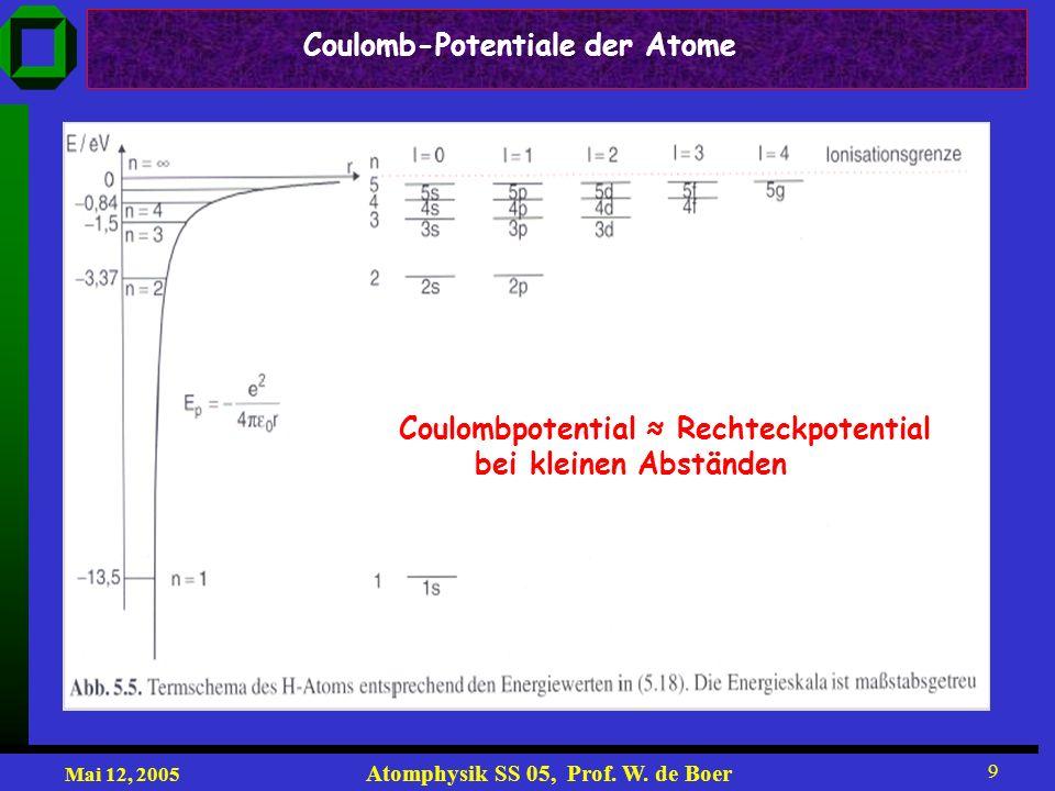Mai 12, 2005 Atomphysik SS 05, Prof. W. de Boer 9 Coulomb-Potentiale der Atome Coulombpotential Rechteckpotential bei kleinen Abständen
