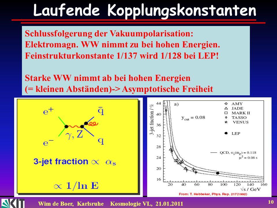 Wim de Boer, KarlsruheKosmologie VL, 21.01.2011 10 Laufende Kopplungskonstanten Schlussfolgerung der Vakuumpolarisation: Elektromagn. WW nimmt zu bei