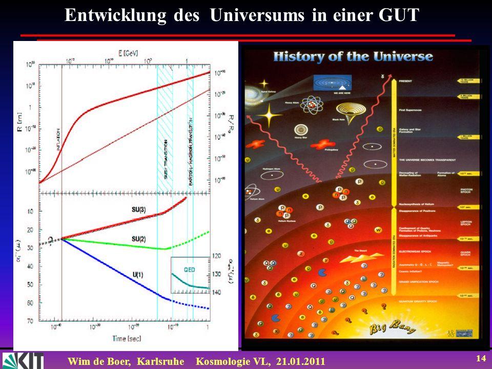 Wim de Boer, KarlsruheKosmologie VL, 21.01.2011 14 Entwicklung des Universums in einer GUT