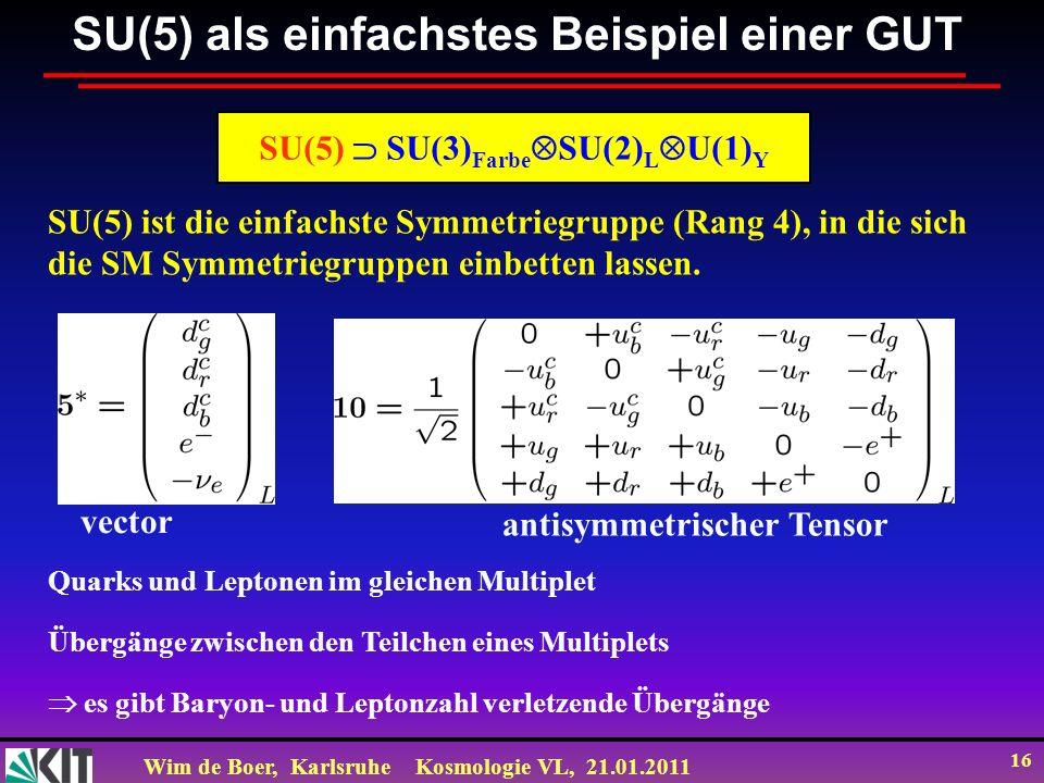 Wim de Boer, KarlsruheKosmologie VL, 21.01.2011 16 SU(5) als einfachstes Beispiel einer GUT SU(5) SU(3) Farbe SU(2) L U(1) Y SU(5) ist die einfachste