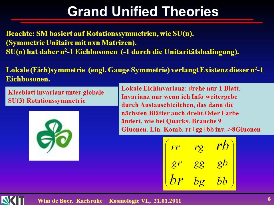 Wim de Boer, KarlsruheKosmologie VL, 21.01.2011 8 Grand Unified Theories Beachte: SM basiert auf Rotationssymmetrien, wie SU(n). (Symmetrie Unitaire m
