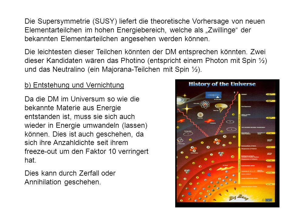 Die Supersymmetrie (SUSY) liefert die theoretische Vorhersage von neuen Elementarteilchen im hohen Energiebereich, welche als Zwillinge der bekannten