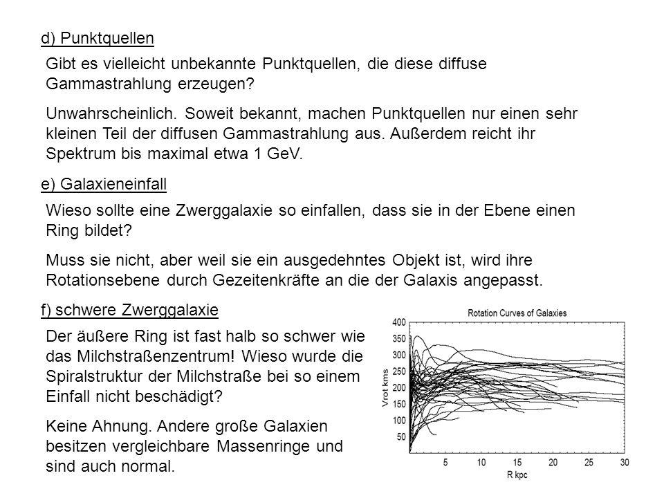 d) Punktquellen Gibt es vielleicht unbekannte Punktquellen, die diese diffuse Gammastrahlung erzeugen? Unwahrscheinlich. Soweit bekannt, machen Punktq
