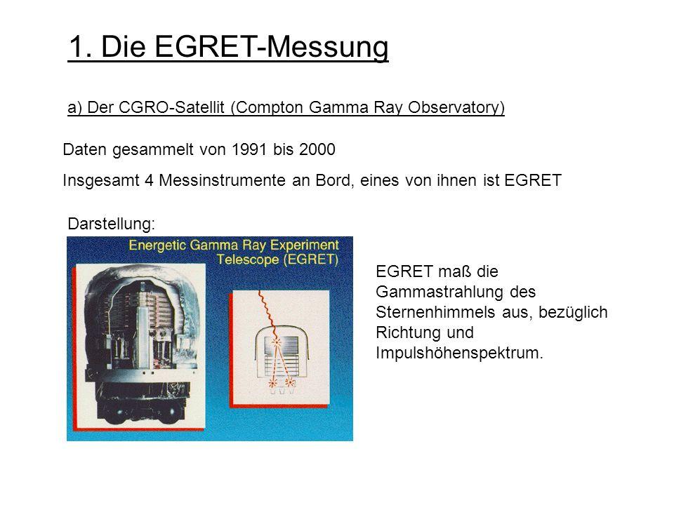 1. Die EGRET-Messung a) Der CGRO-Satellit (Compton Gamma Ray Observatory) Daten gesammelt von 1991 bis 2000 Insgesamt 4 Messinstrumente an Bord, eines