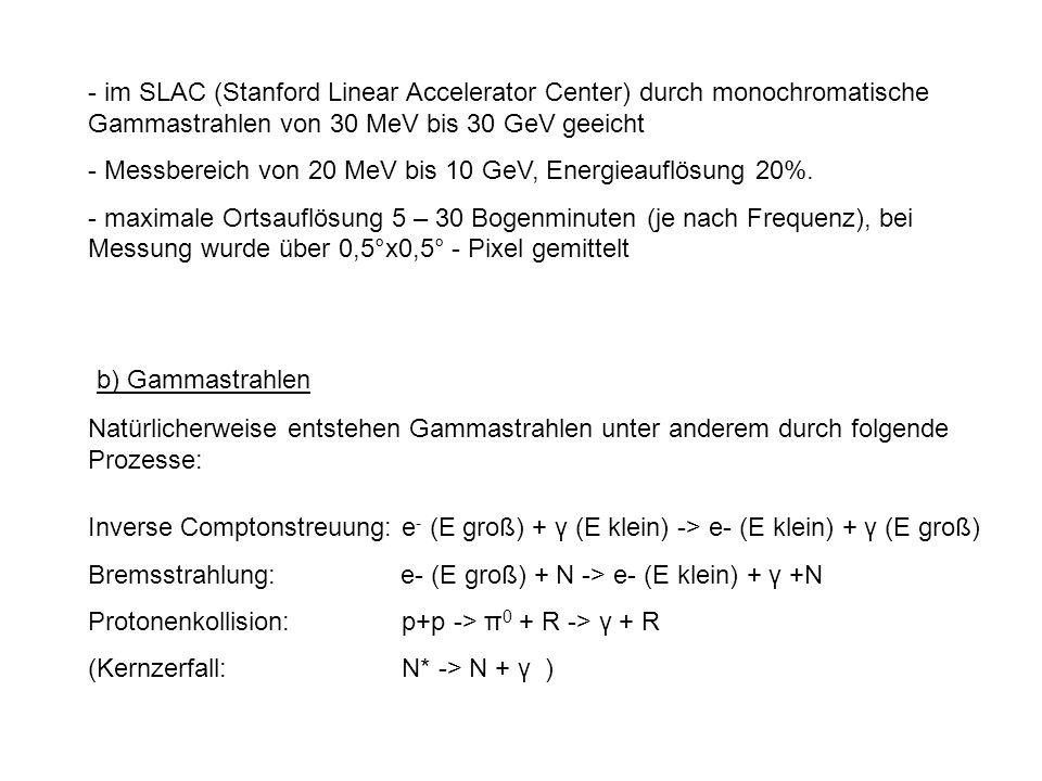 - im SLAC (Stanford Linear Accelerator Center) durch monochromatische Gammastrahlen von 30 MeV bis 30 GeV geeicht - Messbereich von 20 MeV bis 10 GeV,