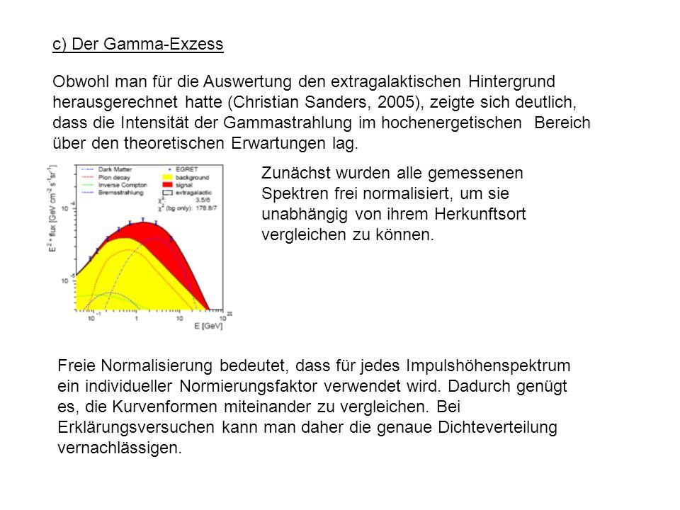 c) Der Gamma-Exzess Obwohl man für die Auswertung den extragalaktischen Hintergrund herausgerechnet hatte (Christian Sanders, 2005), zeigte sich deutl