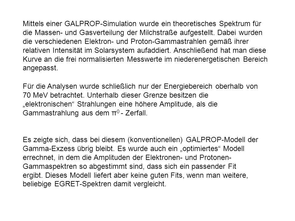 Mittels einer GALPROP-Simulation wurde ein theoretisches Spektrum für die Massen- und Gasverteilung der Milchstraße aufgestellt. Dabei wurden die vers