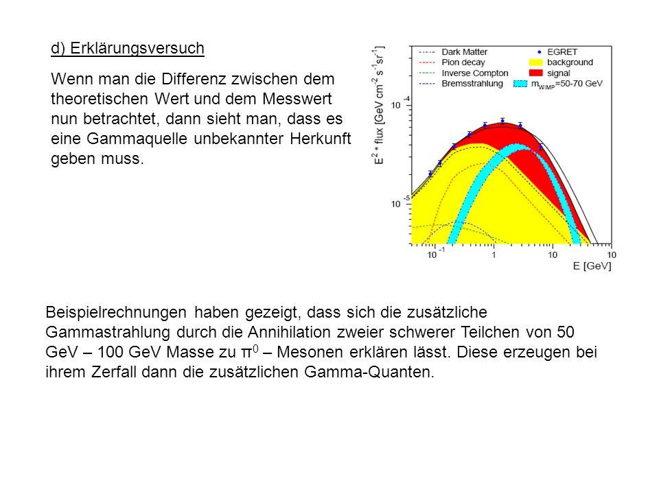 d) Erklärungsversuch Wenn man die Differenz zwischen dem theoretischen Wert und dem Messwert nun betrachtet, dann sieht man, dass es eine Gammaquelle