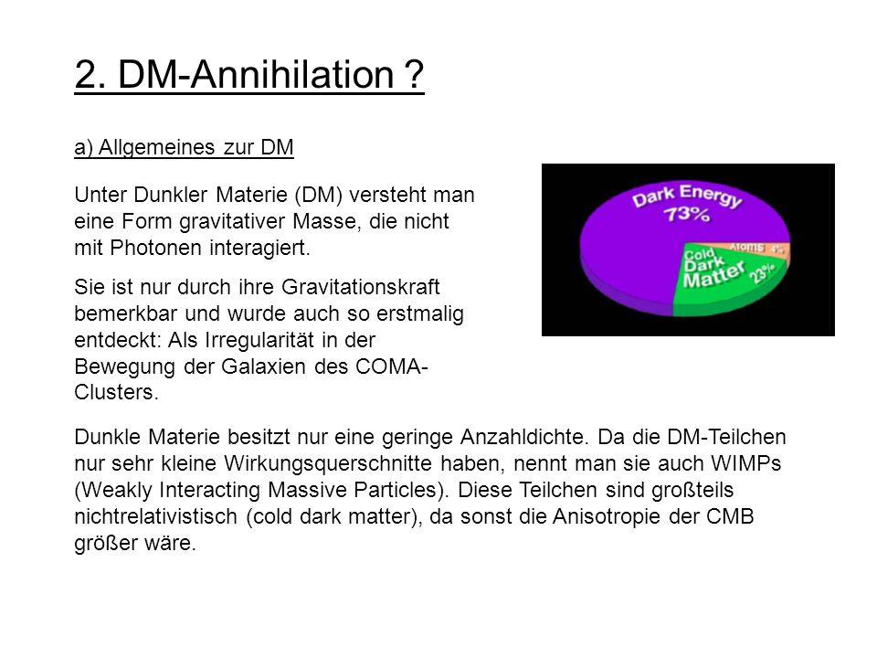 2. DM-Annihilation ? a) Allgemeines zur DM Unter Dunkler Materie (DM) versteht man eine Form gravitativer Masse, die nicht mit Photonen interagiert. S