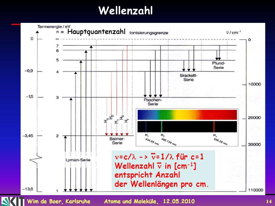 Wim de Boer, Karlsruhe Atome und Moleküle, 12.05.2010 14 Wellenzahl = Hauptquantenzahl =c/ -> =1/ für c=1 Wellenzahl in [cm -1 ] entspricht Anzahl der