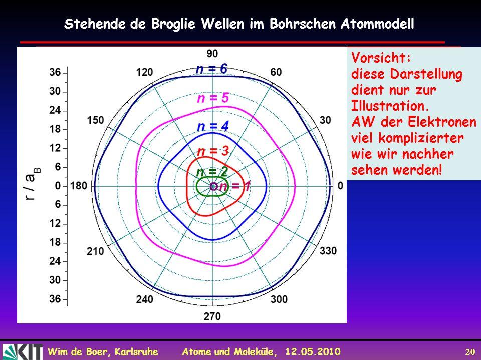 Wim de Boer, Karlsruhe Atome und Moleküle, 12.05.2010 20 Stehende de Broglie Wellen im Bohrschen Atommodell Vorsicht: diese Darstellung dient nur zur