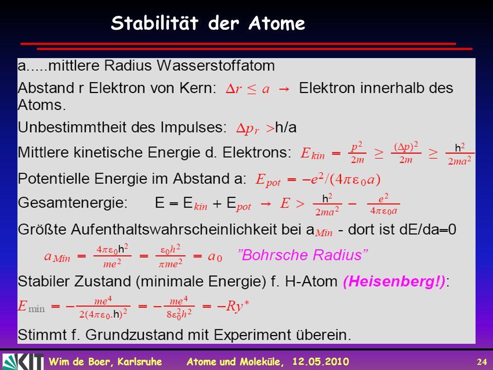 Wim de Boer, Karlsruhe Atome und Moleküle, 12.05.2010 24 Stabilität der Atome