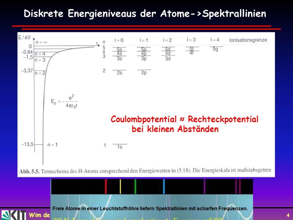 Wim de Boer, Karlsruhe Atome und Moleküle, 12.05.2010 4 Diskrete Energieniveaus der Atome->Spektrallinien Coulombpotential Rechteckpotential bei klein