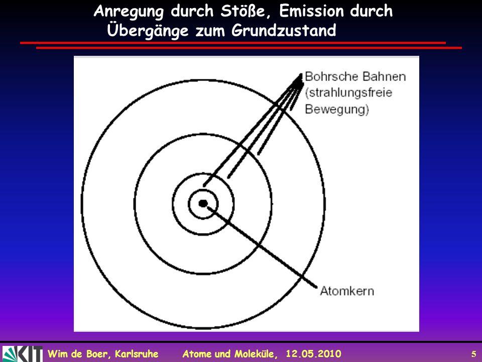 Wim de Boer, Karlsruhe Atome und Moleküle, 12.05.2010 26 Zusammenfassung Bohrscher Atommodell Vorsicht: Drehimpuls im Bohrschen Modell schlicht FALSCH,weil Elektron sich nicht auf Bahnenbewegt, sondern die AW sich aus SG ergibt