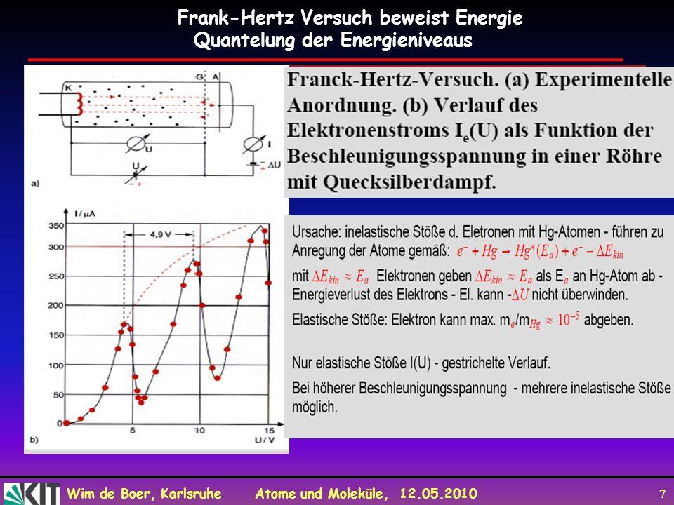 Wim de Boer, Karlsruhe Atome und Moleküle, 12.05.2010 8 Frank-Hertz Versuch beweist Energie Quantelung der Energieniveaus