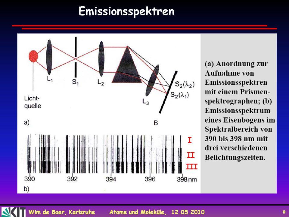 Wim de Boer, Karlsruhe Atome und Moleküle, 12.05.2010 10 Absorptionsspektren