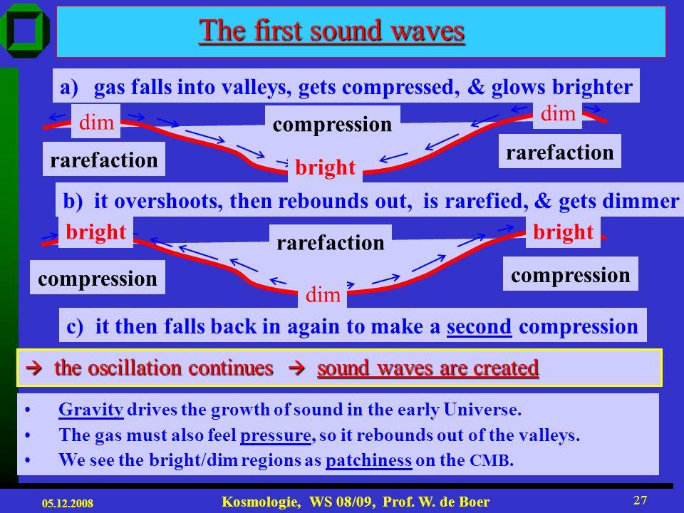 05.12.2008 Kosmologie, WS 08/09, Prof. W. de Boer 26 T / T Entwicklung der Dichtefluktuationen im Universum Man kann die Dichtefluktuationen im frühen