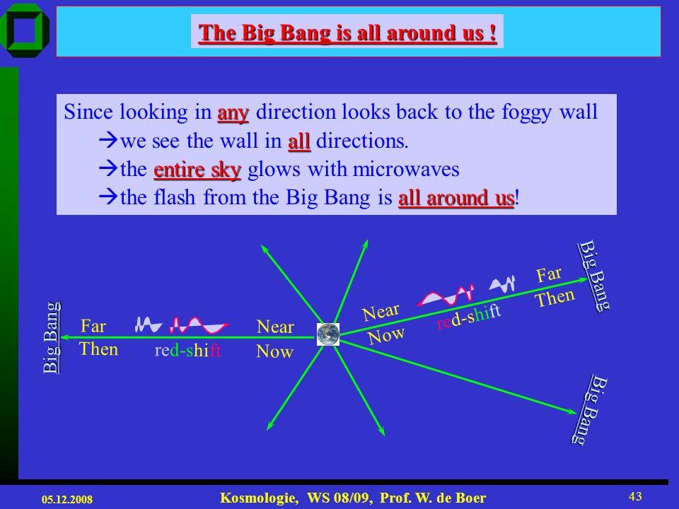 05.12.2008 Kosmologie, WS 08/09, Prof. W. de Boer 42 Consider listening to a concert on the radio: Bow+string microphone & amplifier & antenna ariel &