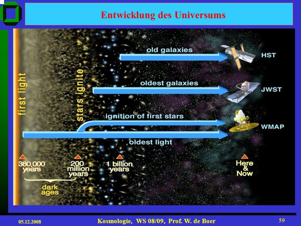 05.12.2008 Kosmologie, WS 08/09, Prof. W. de Boer 58 CMB polarisiert durch Streuung an Elektronen (Thompson Streuung) Kurz vor Entkoppelung: Streuung
