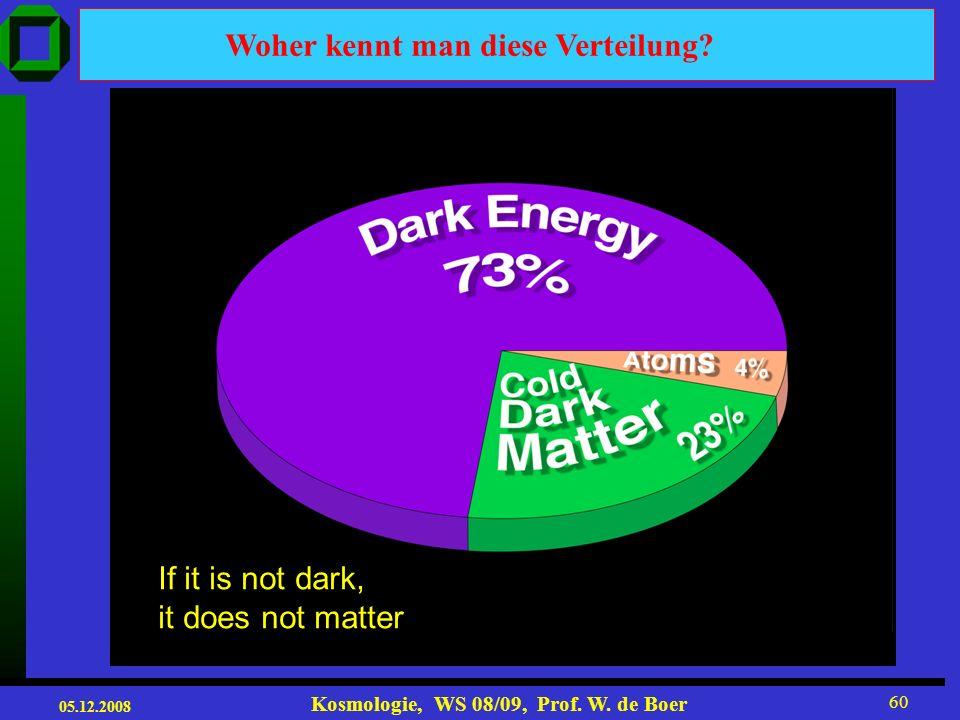 05.12.2008 Kosmologie, WS 08/09, Prof. W. de Boer 59 Entwicklung des Universums