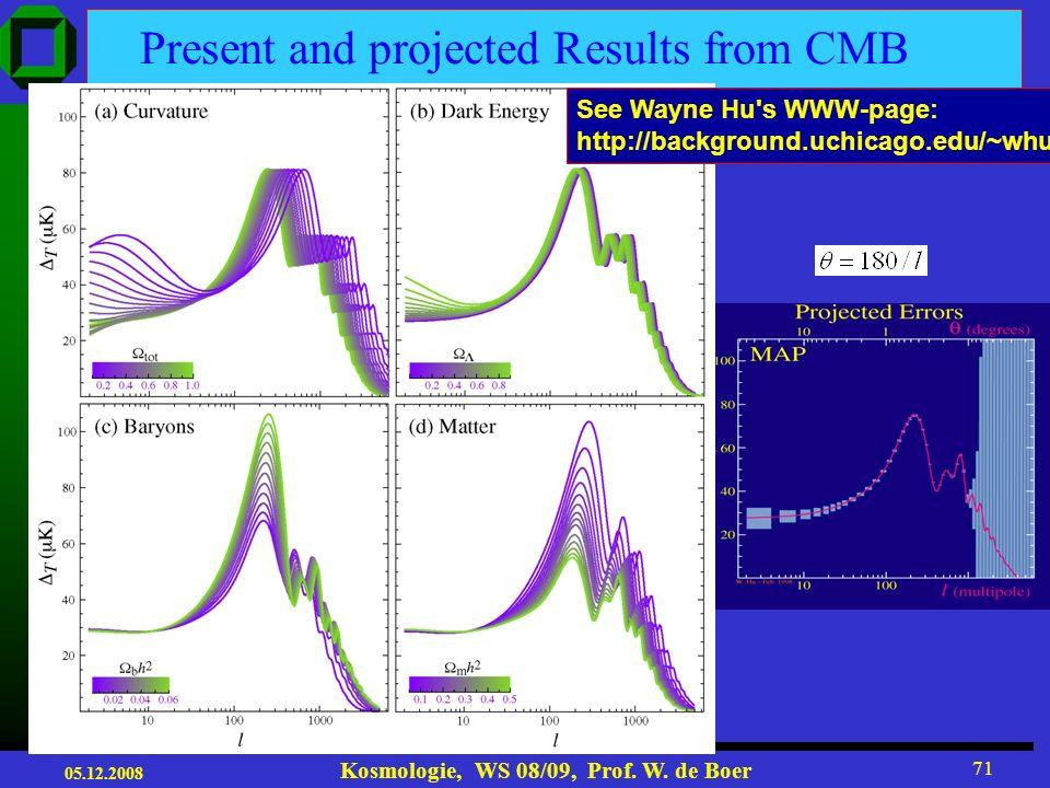 05.12.2008 Kosmologie, WS 08/09, Prof. W. de Boer 70 The cosmological parameters describing the best fitting FRW model are: Total density: Ω 0 = 1.02
