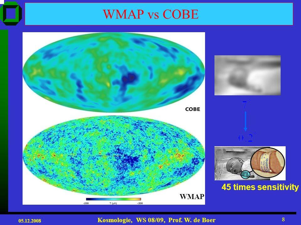05.12.2008 Kosmologie, WS 08/09, Prof.W. de Boer 18 COBE was a success.