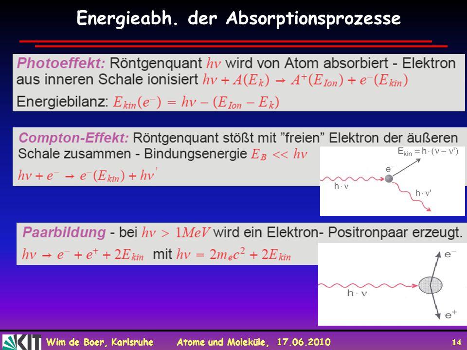 Wim de Boer, Karlsruhe Atome und Moleküle, 17.06.2010 14 Energieabh. der Absorptionsprozesse