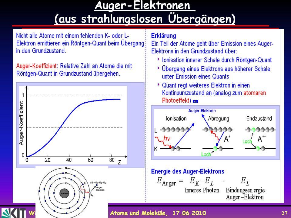 Wim de Boer, Karlsruhe Atome und Moleküle, 17.06.2010 27 Auger-Elektronen (aus strahlungslosen Übergängen)